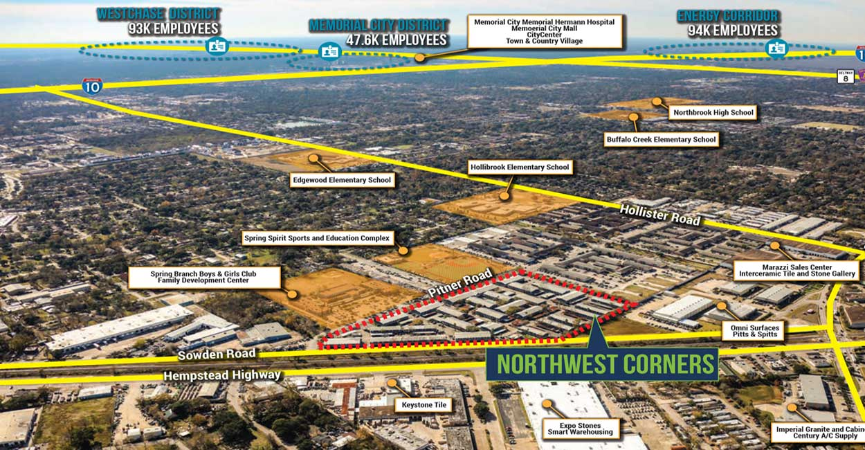 northwest_facilities_overview